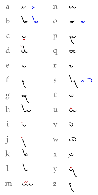 SR Alfabet