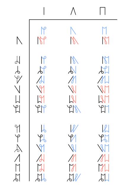 tabel-6