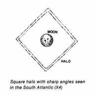 Square halo